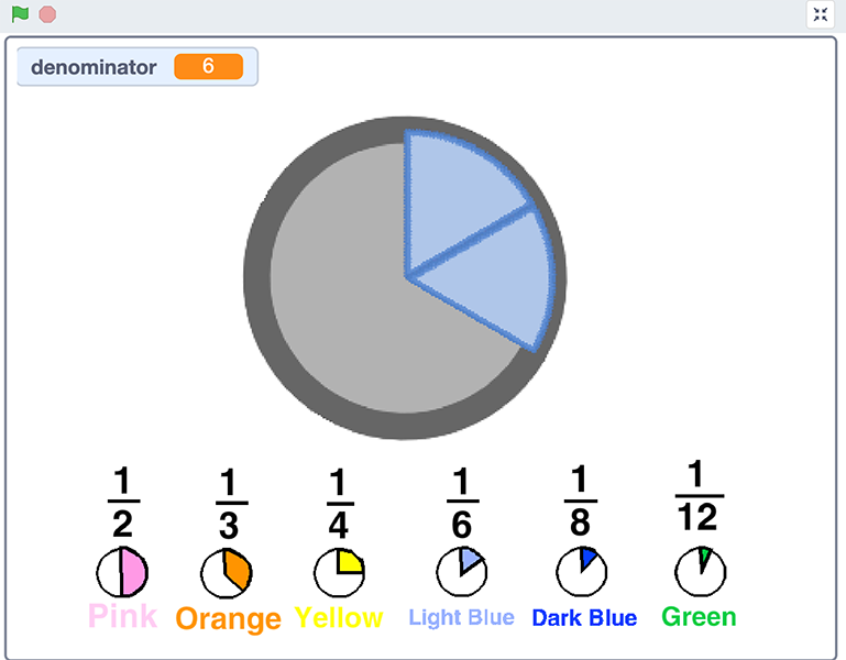 Scratch project stage for Fraction Circles 1 lesson, depicting a circle with 2 segments filled in and many fractional segment options below it